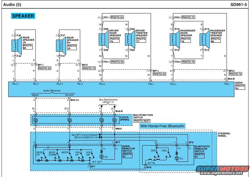 R Spec Infinity Wiring Diagram Hyundai Genesis Forum
