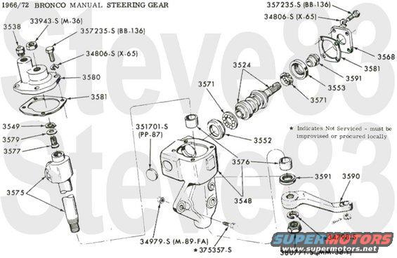 31 Early Bronco Steering Column Diagram