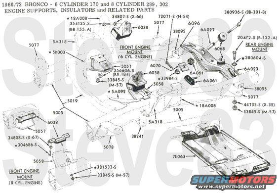 bronco engine diagram 1976 ford bronco tech diagrams picture supermotors net  1976 ford bronco tech diagrams picture