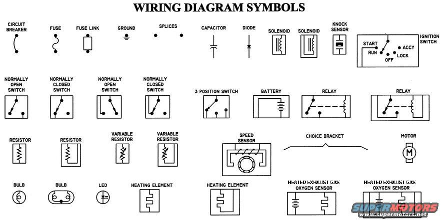 automotive wiring diagram symbols 1994 ford crown victoria diagrams picture | supermotors.net