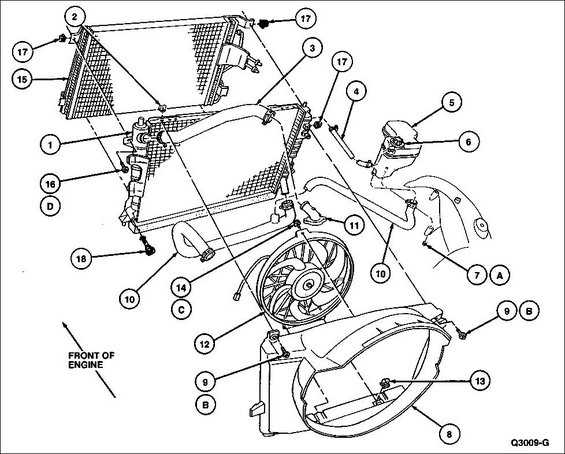 2002 ford ranger radiator cooling system diagrams wiring diagram 1999 Ford Ranger 3 0 Cooling System Diagram ford ranger radiator diagram wiring diagram data oreo 2005 ford e150 cooling system diagram 2002 ford ranger radiator cooling system diagrams
