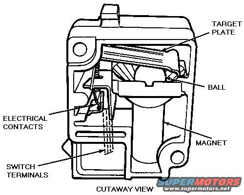 1983 Ford Bronco 90 96 Fuel Pump System Picture