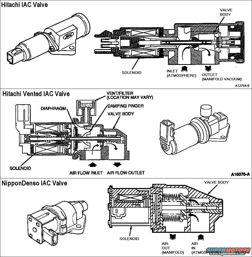 1994 Ford Crown Victoria Diagrams Picture Wiring Diagram For