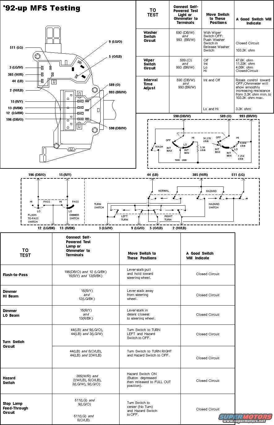 Solved F 150 Multi Function Switch Wiring Tech Support Forum Wireing Harness For 1998 Ford I Found A Diagram On Yahoo Search