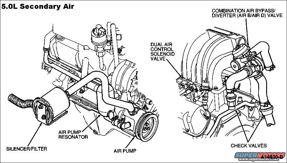 1995 5.0L Air Diverter valve question... - Ford F150 Forum