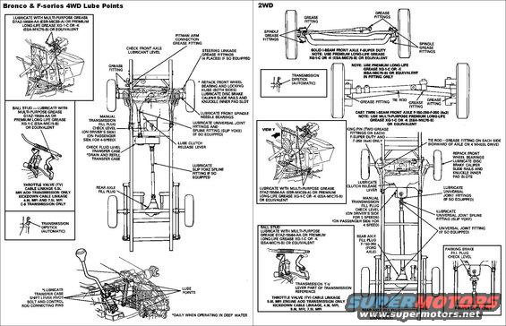 12671 2 Lubepoints: V8 Engine Diagram Pdf At Freeautoresponder.co