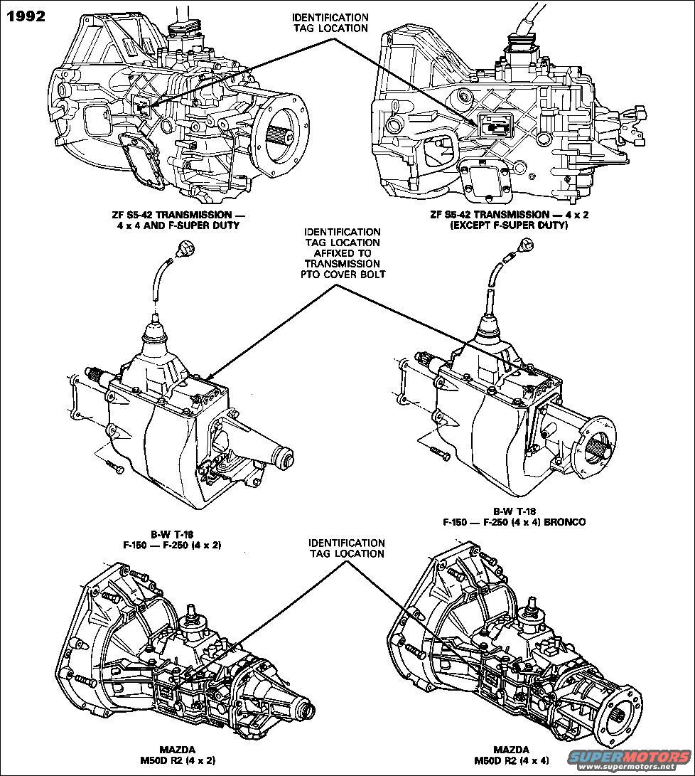 Transstick on Ford F 150 Manual Transmission Diagram
