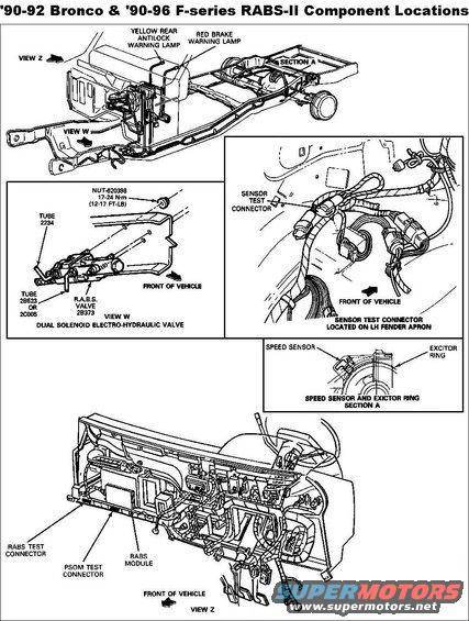 rabs-components-92.jpg RABS Components ('87-89 similar) IF THE IMAGE IS TOO SMALL, click it.  The RABS TEST CONNECTOR location indicated may only apply to '92-up; earlier trucks have it beside the e-brake pedal.  [url=http://www.supermotors.net/registry/media/280857][img]http://www.supermotors.net/getfile/280857/thumbnail/rabs-codes-92.jpg[/img][/url]  The PSOM TEST CONNECTOR is only for '92-96 trucks (&  '97 >8500GVWR).  Service PN for RABS Modules: 1987-91  F-SRW  F3PZ-2C018-A 1992-93  F-SRW  F3PZ-2C018-C 1987-91  F-DRW  F3PZ-2C018-B 1992-93  F-DRW  F3PZ-2C018-D 1987-91  BRONCO  F3PZ-2C018-A 1992 ONLY  BRONCO  F3PZ-2C018-C 1990-91  E-SRW  F3PZ-2C018-E 1992-93  E-SRW  F3UZ-2C018-A 1990-91  E-DRW  F3PZ-2C018-F 1992-93  E-DRW  F3UZ-2C018-B 1990-93  AEROSTAR  F29Z-2C018-A 1989-93  RANGER  F29Z-2C018-A 1991-92  EXPLORER  F29Z-2C018-A 1987-88  BRONCO II  F3PZ-2C018-G 1989-90  BRONCO II  F29Z-2C018-A  RABS-II modules have been designed with Keep Alive Memory and are to be used to service all prior year RABS-I systems, except for 1987 and 1988 Bronco II vehicles.  See the NEXT several captions...  See also: [url=http://www.supermotors.net/registry/media/71711][img]http://www.supermotors.net/getfile/71711/thumbnail/rabs-valve.jpg[/img][/url] . [url=http://www.supermotors.net/registry/media/74193][img]http://www.supermotors.net/getfile/74193/thumbnail/flange.jpg[/img][/url] . [url=http://www.supermotors.net/registry/media/470355][img]http://www.supermotors.net/getfile/470355/thumbnail/axleventhose.jpg[/img][/url]