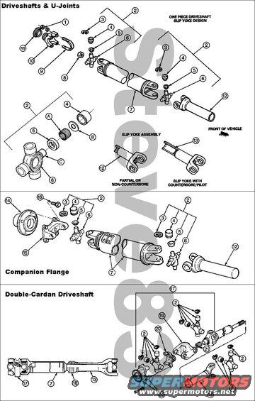 """dshaftsujoints.jpg Driveshafts & U-joints IF THE IMAGE IS TOO SMALL, click it.  To check u-joints while the d'shaft is installed, set the e-brake, shift to N, and see how far you can rotate the t-case output back&forth WITHOUT moving the rear axle yoke/companion flange.  Also see how far up&down you can push the d'shaft.  Less is better.   1 Nut  382836-S100 Tighten to 11-20 N-m (8-15 lb-ft) 2 Universal Joint  4635 (Type 1330 in most Bronco rear driveshafts: 3 5/8"""" x 1 1/16"""") 3 Snap Ring (Part of 4635) 4 Bearing Cup (Part of 4635) 5 Seal (Part of 4635) 6 Trunnion (Part of 4635), aka """"spider"""", """"cross"""" A Needle Rollers (Part of 4635) B Thrust Washer (Part of 4635) C Bearing surface (Part of 4635) 7 Driveshaft  4602 8 Pinion Nut  375646-S2 Tighten to 0.9-1.5 N-m (8-14 lb-in) preload rotating torque (used bearings) or 1.8-3.3 N-m (16-29 lb-in) new bearings. 9 U-Bolt  386867-S 10 Rear Axle Universal Joint Yoke (Half-Round)  4851 11 Dust Seal  4859 12 Driveshaft Slip Yoke  4841 13 Counter Bore/Pilot (Part of 4841) 14 Driveshaft Rear Axle Companion Flange  4851 15 Driveshaft Flange Yoke  4866 16 [url=https://www.amazon.com/dp/B00GK4XGW4/]Bolt  N800594-S100 M12x1.75x27mm[/url] Tighten to 83-118 N-m (61-87 lb-ft) 17 Double Cardan Assembly  4635 18 Slip Yoke Boot  4421 19 Driveshaft Center Yoke  4784 20 Driveshaft Centering Socket Yoke  4782 CarQuest (Dana/Spicer/Perfect Circle) PN 9109/7-0079 ~$30 21 Centering Spring (Part of 4782) 22 Transfer Case Yoke (Flange)  7B214 23 Bolt, Tighten to 27-38 N-m (20-28 lb-ft)  ************************************************ Note that greasable u-joints are physically weaker (due to the grease journals drilled through them), and those with the grease fitting screwed in between the trunnions even moreso, due to the wedge effect of the threads.  They are also less durable, due to their seals constantly being blown out by the grease being pumped through them.  A sealed u-joint (which should be greased before installation, and can be re-greas"""