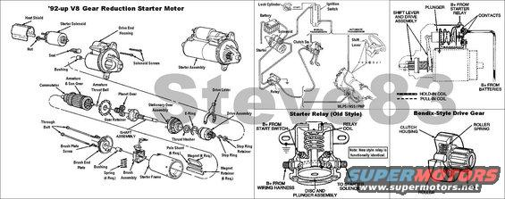 1983 Ford Ranger Parts Diagram Electrical Wiring Diagrams