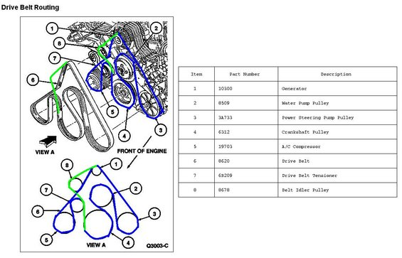 together with Ford Ranger L Vin P Serpentine Belt Diagram in addition Mercury Grand Marquis Rhipphil  Engine Of Rhalexdapiata  Car Grand Marquis Engine Diagram Grand Marquis Engine Diagram Of Rhalexdapiata also Fuse Block Grand Marquis besides Serpentine Belt Diagram For Mercury Cougar V Liter Without Air Conditioner. on mercury grand marquis serpentine belt diagram