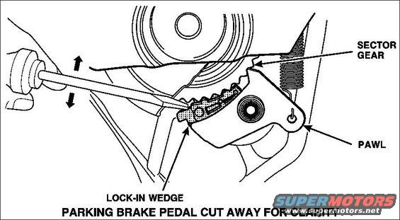 1983 Ford Bronco FSA 94S91 EBrake Wedge picture   SuperMotors