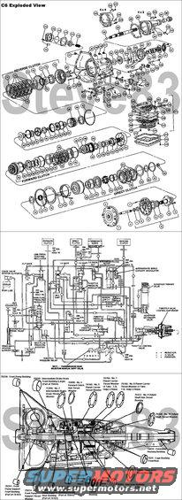 engine diagram for 2006 chevy colorado 4 cylinder engine 1983 ford bronco diagrams picture | supermotors.net c6 engine diagram #14