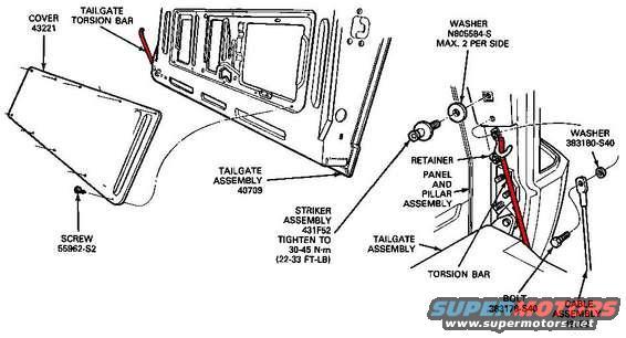 1986 ford bronco tailgate picture supermotors net rh supermotors net ford tailgate parts ford tailgate repair kit