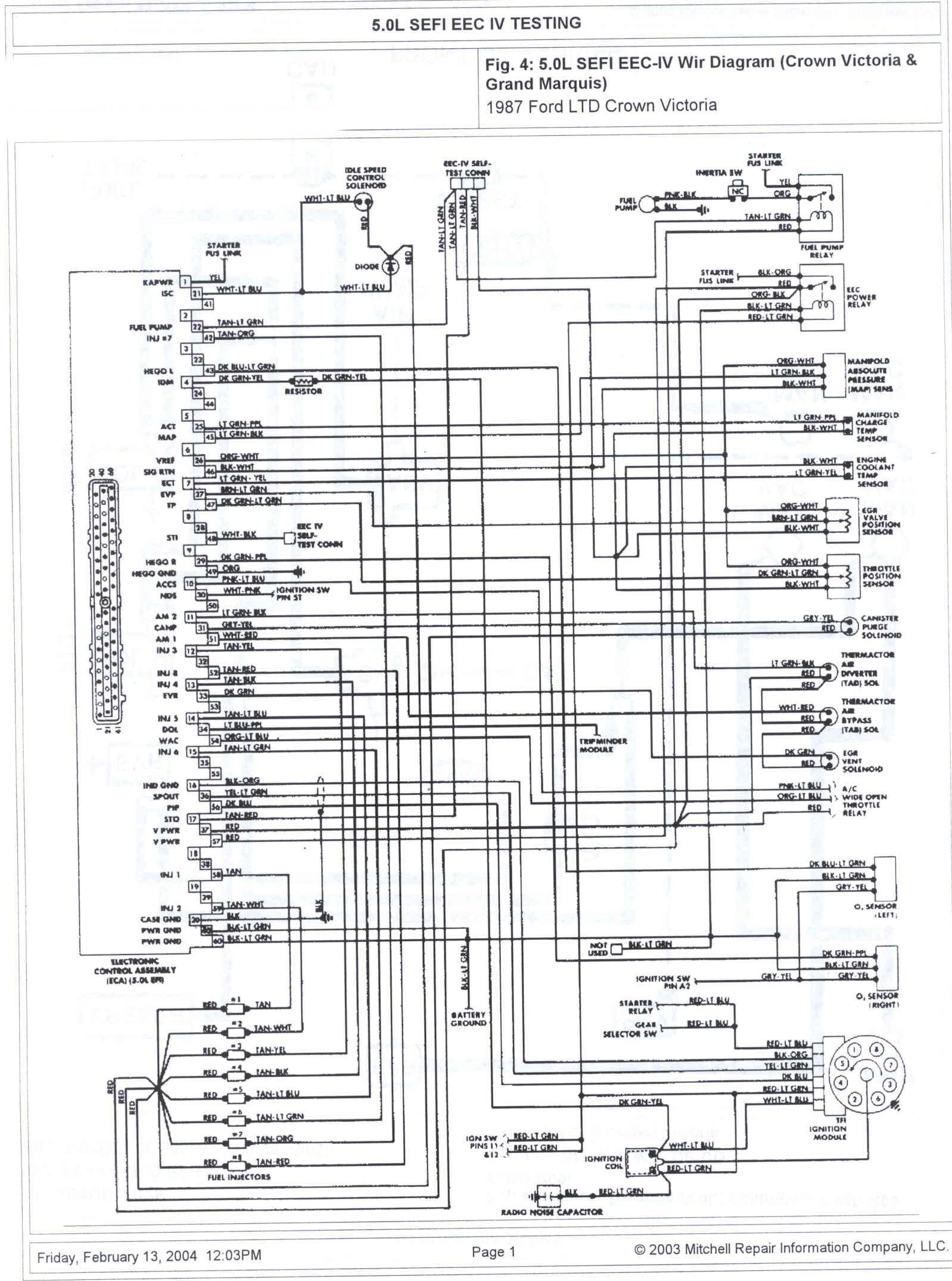 Horn Wiring Diagram 1989 F150 Trusted 2003 Ford Crown Vic 2011 Victoria Diagrams U2022 F 250
