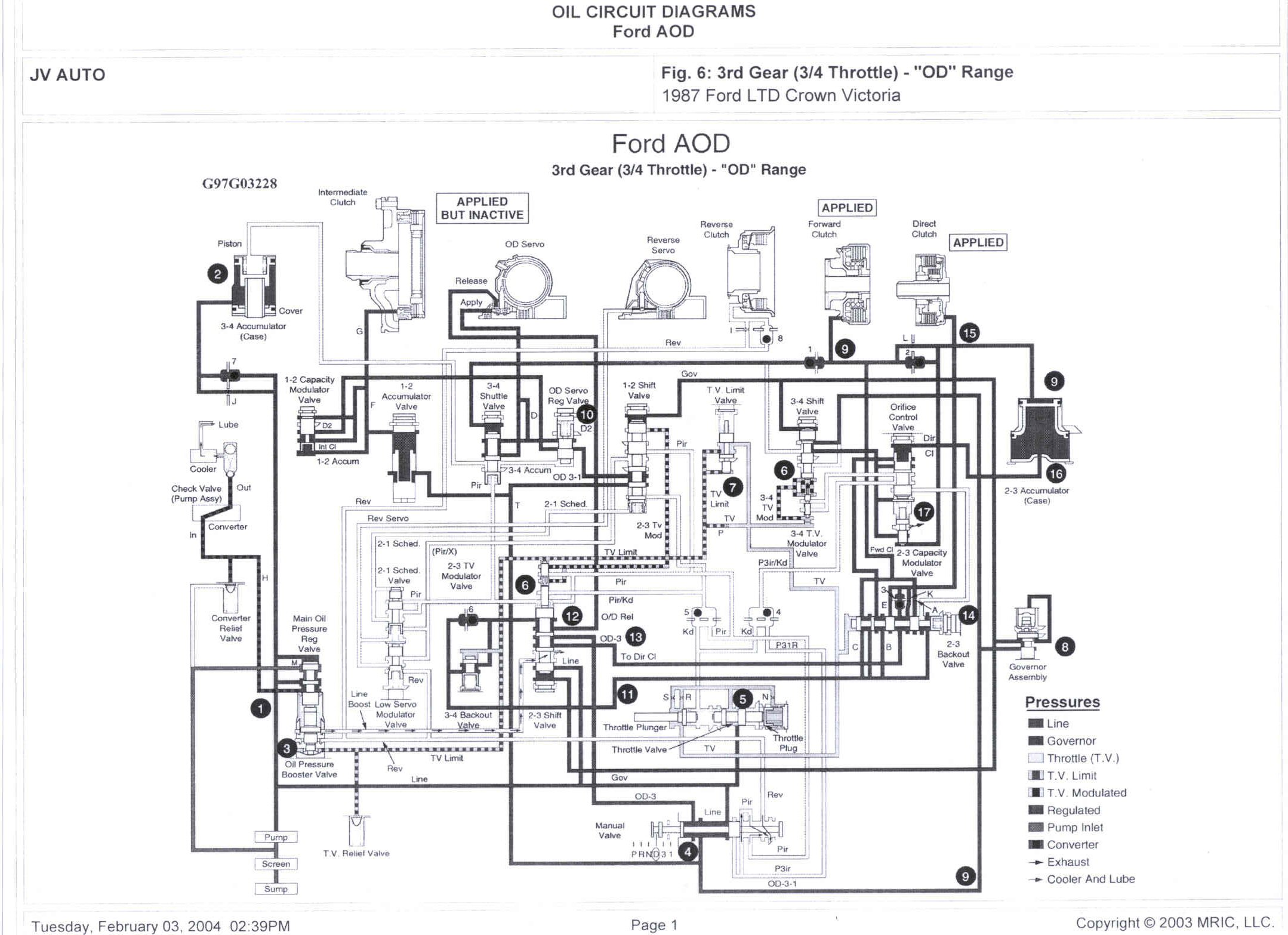 1985 Ford Aod Transmission Wiring Diagram Diagrams Crown Victoria Ltd Picture Safety Switch