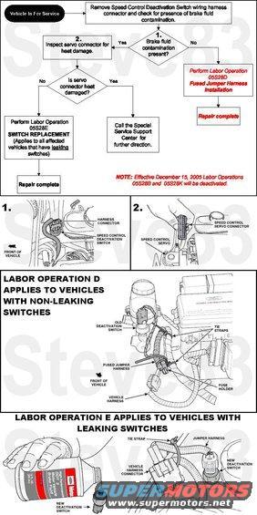 1983 ford bronco tsbs \u0026 fsas (recalls) for \u002783 96 broncos \u0026 f150s