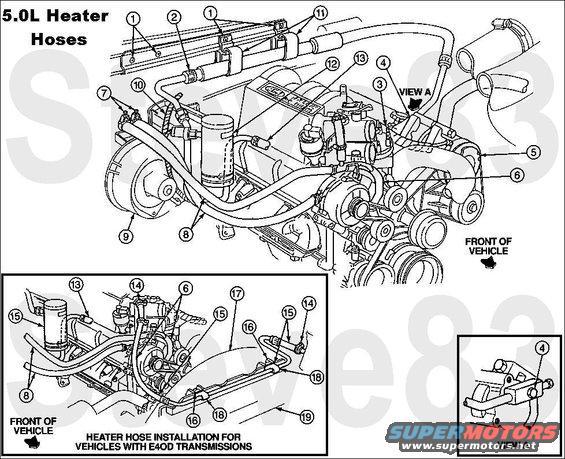 1983 Ford Bronco Diagrams Picture Supermotorsrhsupermotors: Heater Core Hose Location At Gmaili.net