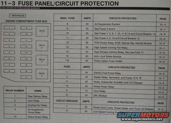 1999 Ford Crown Victoria Fuse Panel Pictures  Videos  And Sounds