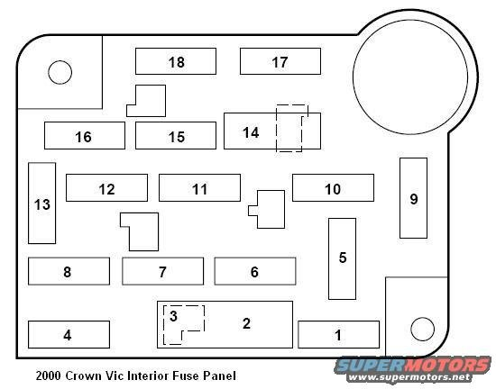 2000cv fuse panel alt= 1999 ford crown victoria fuse panel pictures, videos, and sounds 1999 ford crown victoria fuse box diagram at bakdesigns.co