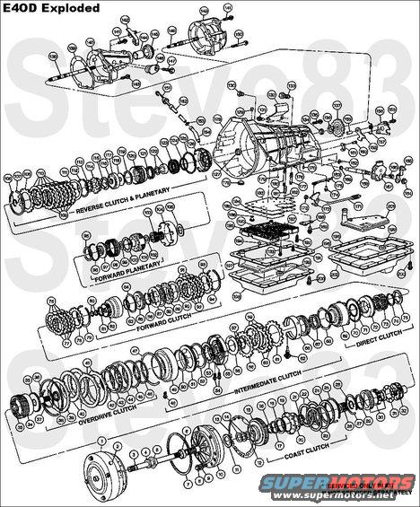 1983 ford bronco diagrams picture supermotors net AXOD Transmission Diagram