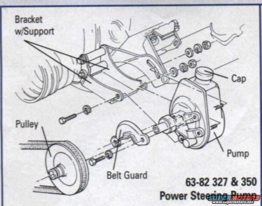 chevy 350 power steering pump diagram | diagram 1974 ford 302 engine diagram 1974 corvette 350 engine diagram #8