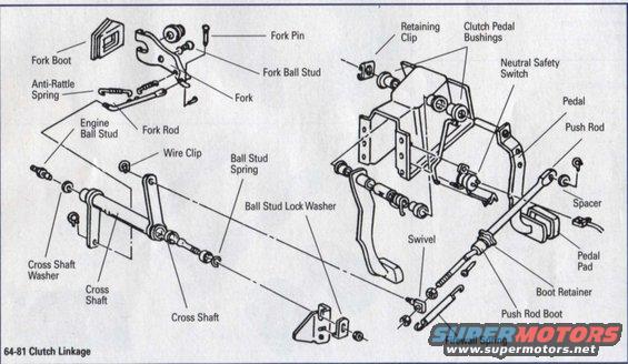 1977 chevrolet corvette diagrams picture supermotors net