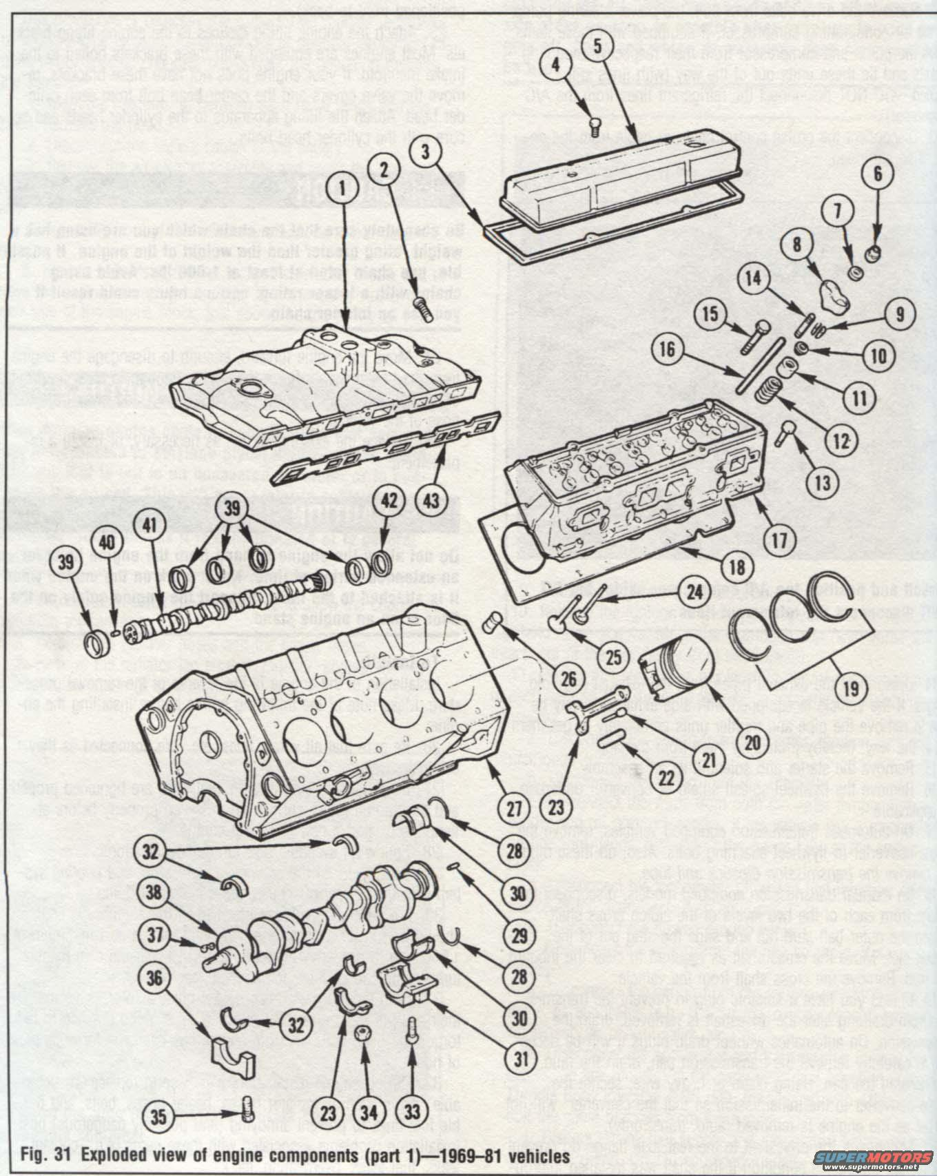 1977 Chevrolet Corvette Diagrams Picture Basic Engine Components Diagram Exploded View Of Part 1 2 Hits 2305 Posted On 21 08 Low Res