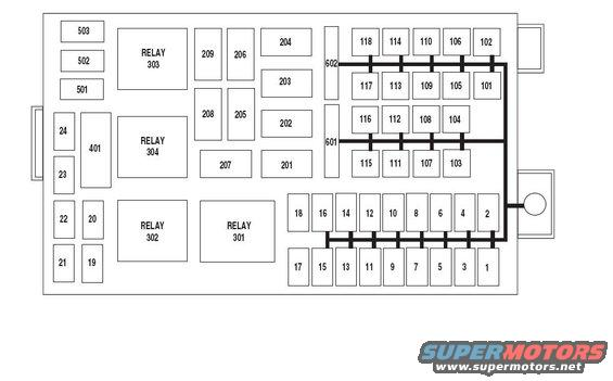2006 ford crown vic fuse box diagram 1999 ford crown victoria fuse panel picture | supermotors.net 2004 crown vic fuse box
