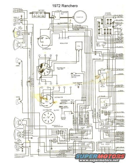 1972 ford ranchero wiring diagrams wiring diagram options