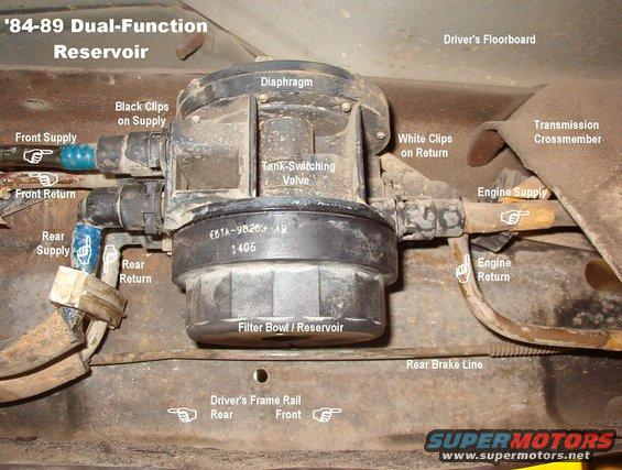 1984 f150 dual tanks wiring diagram wiring diagram  1983 ford bronco \\u002784 89 fuel reservoirs pictures, videos, and sounds1984 f150 dual
