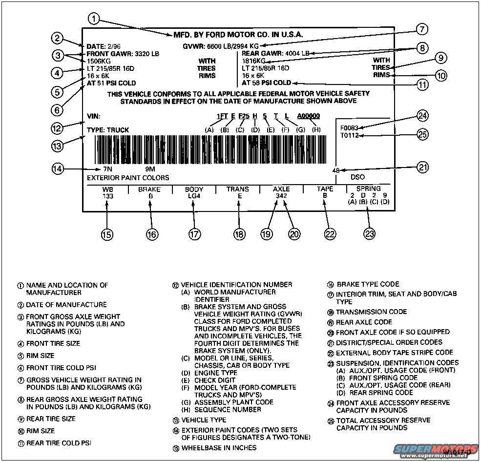 1988 Ford F 150 Fuel Pump Wiring Diagram Besides 1989 Ford F 150