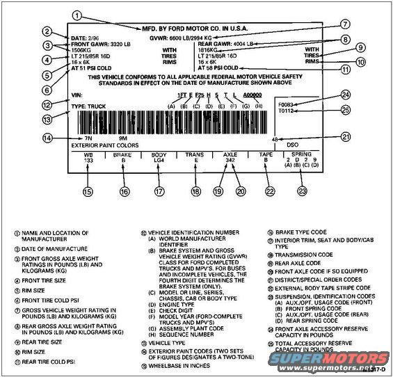 1983 Ford Bronco Diagrams Pictures Videos And Sounds Supermotors Net