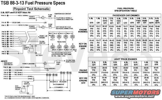Tsb Fuelpressspecs