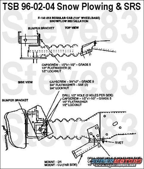 1994 Mazda B Series Regular Cab Suspension: 1983 Ford Bronco TSBs & FSAs (Recalls) For '83-96 Broncos