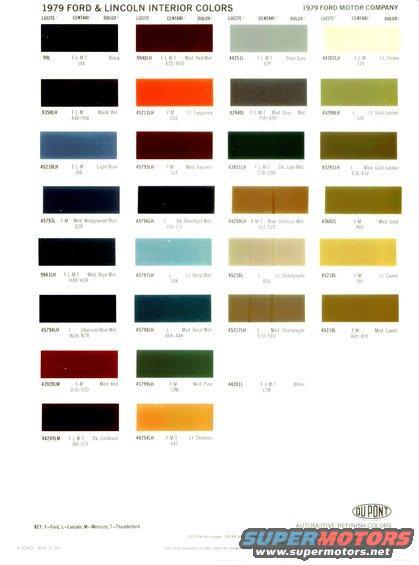 interior paint codes for 1978 - Ford Truck Enthusiasts Forums