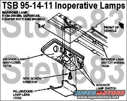 1983 Ford Bronco Tsbs Fsas Recalls For 83 96 Broncos F150s