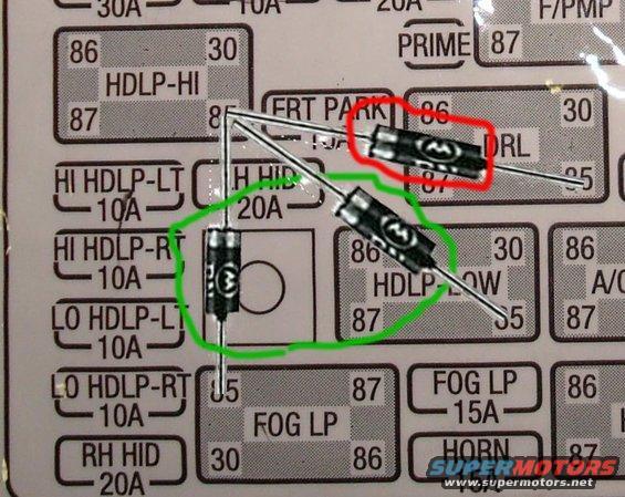04 chevy tahoe fuse diagram 2004 chevrolet tahoe under hood fuse box picture | supermotors.net
