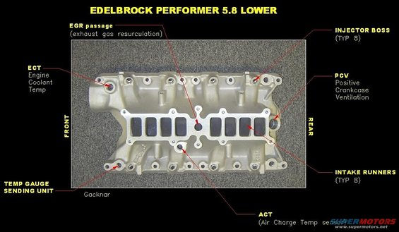 Eec And Engine Swap Issues Ford Bronco Forum