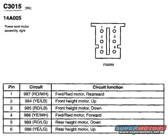 power_seat_motor alt= 2007 ford crown victoria 2003 power lx seats in 2005 p71 non Wiring Harness Diagram at readyjetset.co