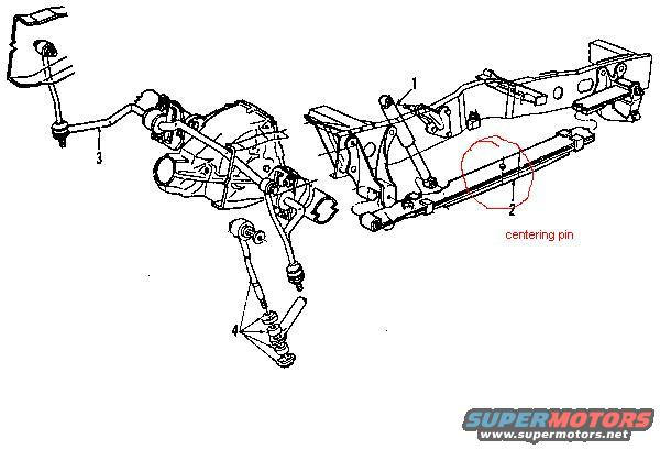 1992 ford bronco diagrams pictures, videos, and sounds supermotors net