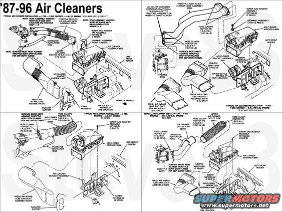 airfilters.jpg '87-96 Air Cleaners [url=https://www.amazon.com/dp/B0009YE0YE/]Motorcraft FA1046[/url] [url=https://www.amazon.com/dp/B00062YIDM]K&N 33-2023[/url] IF THE IMAGE IS TOO SMALL, click it.  Top 2 are MAP (speed-density) '87-95; bottom 2 are MAF '94-96. Left 2 are 4.9L I6 (and 7.5L V8 ); right 2 are 5.0L/5.8L V8.  9C658 is actually 2 pieces for 5.0L/5.8L.  V8 MAF . . . . . . . . . 4.9L MAF [url=https://www.supermotors.net/registry/media/575363][img]https://www.supermotors.net/getfile/575363/thumbnail/mafboxy6tube.jpg[/img][/url] . [url=https://www.supermotors.net/registry/media/72742][img]https://www.supermotors.net/getfile/72742/thumbnail/maf-4.9l-1.jpg[/img][/url]  Lightnings are V8 MAP regardless of year, but use an intake plenum more like a car's.  [url=https://www.supermotors.net/registry/media/892730][img]https://www.supermotors.net/getfile/892730/thumbnail/eecconnectors.jpg[/img][/url]  The best air filter is either MotorCraft, Purolator (probably the OEM for Ford/MotorCraft filters), Wix, or K&N (when properly oiled).  This one was still spotlessly clean on the clean side:  [url=https://www.supermotors.net/registry/media/560702_1][img]https://www.supermotors.net/getfile/560702/thumbnail/kndirty.jpg[/img][/url]