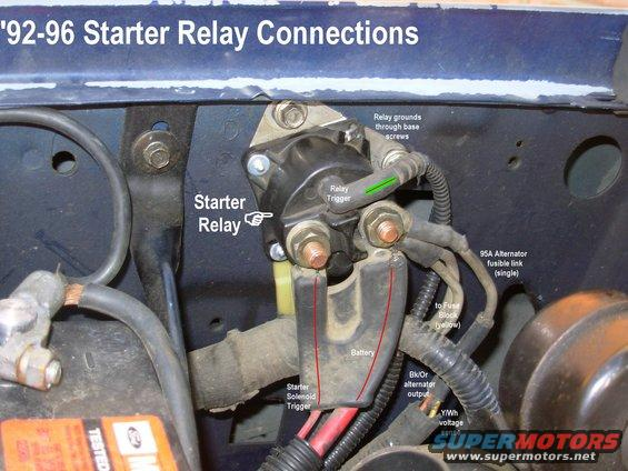 starterrelay93conns 1994 ford f150 starter solenoid wiring diagram circuit and 2001 ford f150 starter solenoid wiring diagram at alyssarenee.co