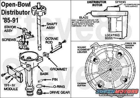 distributor8791.jpg Distributor '87-91, Open Bowl Integral ICM, Push-Start (Gray)  The distributor-mounted TFI-IV Ignition Control Module (ICM) is known to suffer from overheating, and commonly fails.  A special (but cheap) tool is required to change it, and the distributor may have to be rotated or lifted, which requires resetting the base timing as described on the VECI label under the hood.  For the complete testing procedure, see Ch.5 (usually Sec.5 or 7) in the Haynes manual:  [url=https://www.supermotors.net/vehicles/registry/media/449785][img]https://www.supermotors.net/getfile/449785/thumbnail/hayneses.jpg[/img][/url]  TFI-IV (DI) E-core Coil Specs: Ignition coil primary resistance (  to - input terminals): 0.3-1.0 Ohms Ignition coil secondary resistance (output post to either input): 8-11.5 KOhms Ignition coil core to any terminal: >10 KOhm (open circuit)  In addition to the areas described in the top Right pane, the entire plastic interior of the cap should be coated with a thin film of silicone dielectric grease to prevent condensation from causing spark leak.  [url=https://www.supermotors.net/registry/media/1146568][img]https://www.supermotors.net/getfile/1146568/thumbnail/distcapgrease.jpg[/img][/url]  [url=https://www.supermotors.net/registry/media/825375][img]https://www.supermotors.net/getfile/825375/thumbnail/alternatormountboss.jpg[/img][/url]  See also:  [url=https://www.supermotors.net/registry/media/762729][img]https://www.supermotors.net/getfile/762729/thumbnail/firingorderi6.jpg[/img][/url] . [url=https://www.supermotors.net/registry/media/470416][img]https://www.supermotors.net/getfile/470416/thumbnail/sparkwireroute94up_5l.jpg[/img][/url] . [url=https://www.supermotors.net/registry/media/470415][img]https://www.supermotors.net/getfile/470415/thumbnail/sparkwireroute8793_5l.jpg[/img][/url] . [url=https://www.supermotors.net/registry/2742/60441-4][img]https://www.supermotors.net/getfile/577694/thumbnail/spkplug07.jpg[/img][/url] . [url=https://www.supermotors.net/registry/media/249507][img]https://www.supermotors.net/getfile/249507/thumbnail/distmount-tfiiv-spout.jpg[/img][/url] . [url=https://www.supermotors.net/registry/media/874522][img]https://www.supermotors.net/getfile/874522/thumbnail/igmodsocket.jpg[/img][/url] . [url=https://www.supermotors.net/registry/media/771462][img]https://www.supermotors.net/getfile/771462/thumbnail/sparkplug8.jpg[/img][/url] _______________________________________________________ Distributor Installation  I recommend keeping a trickle charger on the battery all the time until you get it running.  The Battery Tender (~$40 @ Sam's Club or Costco) or Battery Tender Jr. (~$35 on Amazon) are among the better ones.  The V8 timing marks are stamped into the edge of the harmonic balancer; I6 are bolted to the timing cover on the passenger side, between the smog pump & HB.  Use steel wool, a wire brush, or sandpaper if necessary to clean the the marks so they're clearly visible.  Use a socket & breaker bar to rotate the crankshaft if necessary.  The V8 timing pointer is bolted to the timing cover; I6 is a tiny notch stamped into the lip of the HB.  [url=https://www.supermotors.net/registry/media/965006][img]https://www.supermotors.net/getfile/965006/thumbnail/timing49.jpg[/img][/url]  Remove the #1 spark plug (V8 RHF) and rotate the crankshaft until the pointer aligns with 0.  Use a hose to blow into the spark plug hole - if it's easy, and you hear the air coming out the throttle body, rotate the crank 1 full rev back to 0, and recheck.  If it's difficult to blow air in (#1 compression stroke), and ALL the air comes out around the threads, drop a plastic drinking straw into the hole so it rests on the piston and rock the crankshaft gently to make sure you have the piston EXACTLY at top dead-center (straw as high as possible).  Then re-check the pointer.  If it's slightly off, adjust it so it's dead-on 0.  If it's WAY off, replace the balancer.  Set the cap into place on the distributor body and make a mark on the bowl directly under the #1 tower (should be molded into the cap).  Remove the cap, install the rotor on the dist shaft, & rotate the rotor so it points at the mark. With the dist bore clean & a light coat of clean motor oil on it & the dist O-ring, drop the dist into the bore so its connector points toward the wiring harness connector (or the vacuum advance is in a clear area).  You'll have to wiggle the rotor to get the gear teeth to align AND the oil pump shaft to fit into the bottom of the dist. shaft.  When it drops all the way down, check if the dist body can be rotated so your #1 tower mark moves to both sides of the rotor tip.  If not, raise it, & reset the rotor so it's centered in the mark's range of adjustment. Then loosely install the dist clamp & bolt so the dist can't rise, but it can be rotated with some effort.  Next, read this caption & check for timing chain/gear slop:  [url=https://www.supermotors.net/registry/media/542973][img]https://www.supermotors.net/getfile/542973/thumbnail/timingchainslack.jpg[/img][/url]  Replacing the gears is a BIG job that's best done by removing the engine, so don't dive into it on a whim.  But if it's worn out, the engine will never run right until it IS replaced.  Only you can decide since you're the one looking at it & paying for it.  When you're finished, set the HB to 0 and the dist with your mark directly under the rotor tip.  Finally, install the cap & wires EXACTLY as shown in this diagram:  [url=https://www.supermotors.net/registry/media/470415][img]https://www.supermotors.net/getfile/470415/thumbnail/sparkwireroute8793_5l.jpg[/img][/url] . [url=https://www.supermotors.net/registry/media/762729][img]https://www.supermotors.net/getfile/762729/thumbnail/firingorderi6.jpg[/img][/url]  After checking everything (connectors, fluid levels, battery charge, rags hanging in the fan blades, etc.), put the key in RUN and use [url=http://www.amazon.com/dp/B0009XQUKW/]a starter relay trigger[/url] to crank the engine while you GENTLY work the distributor back & forth until it fires up.  When it does, use either a timing light (SPOUT pulled) or vacuum gauge to set the timing close while it warms up.  Then follow the instructions on the VECI label to set timing properly.  Distributor Clampdown Bolt  24-33 Nm; 17-25 lb-ft  [url=https://www.supermotors.net/registry/media/1127636][img]https://www.supermotors.net/getfile/1127636/thumbnail/distholddown.jpg[/img][/url]
