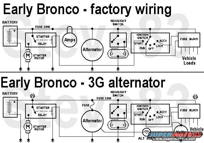 wiringdiagrameb3g 1970 ford bronco alternator wiring wiring diagram