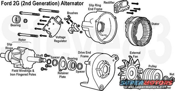 Volvo S70 Alternator Replacement on 1997 volvo v70 serpentine belt diagram