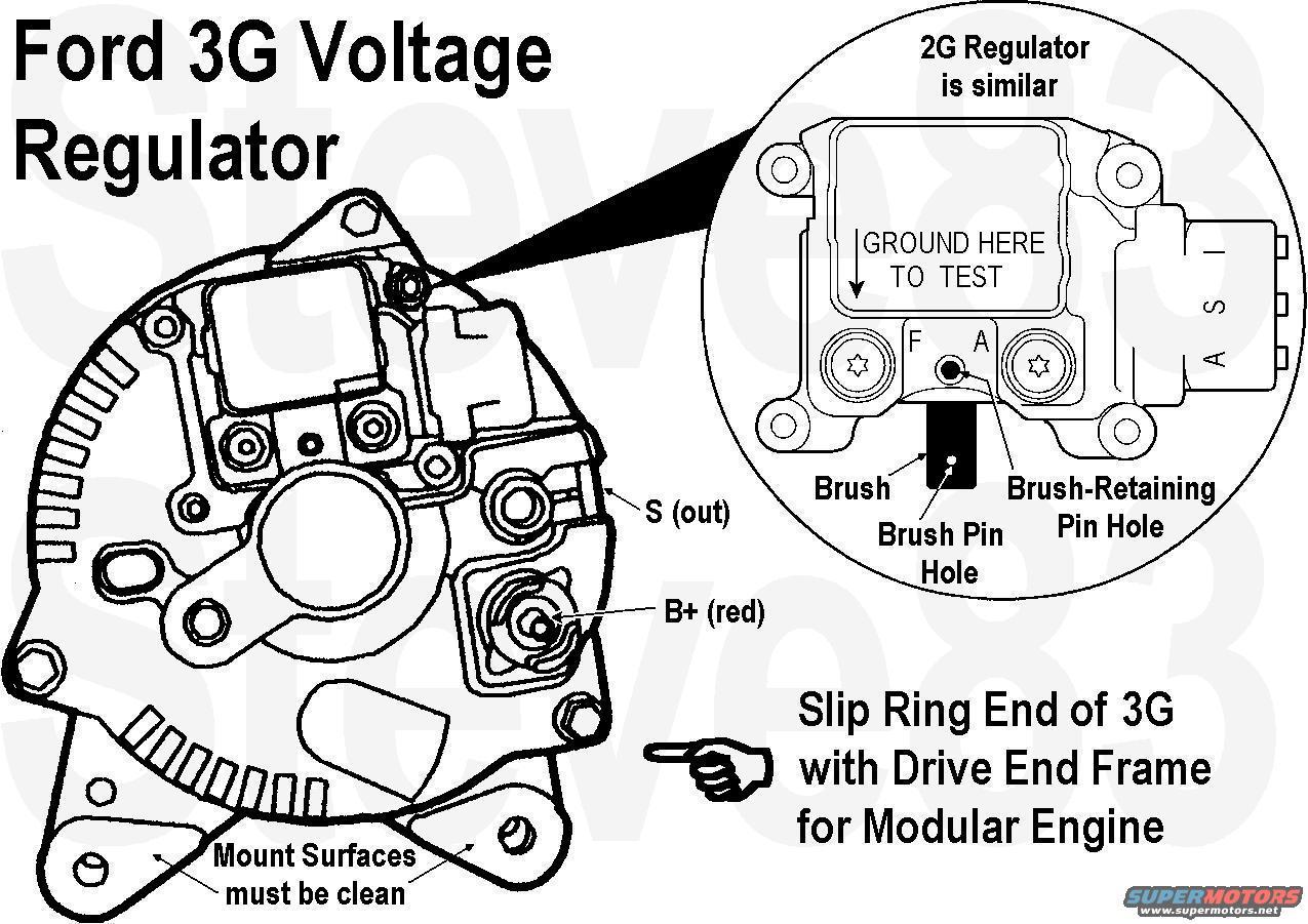 High Output Alternator Vs 3g Ford F150 Forum