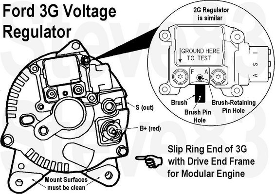 alternator3gvr  Ford Ranger Wiring Diagram on for alternator 97, headlight switch, starter relay, light switch,