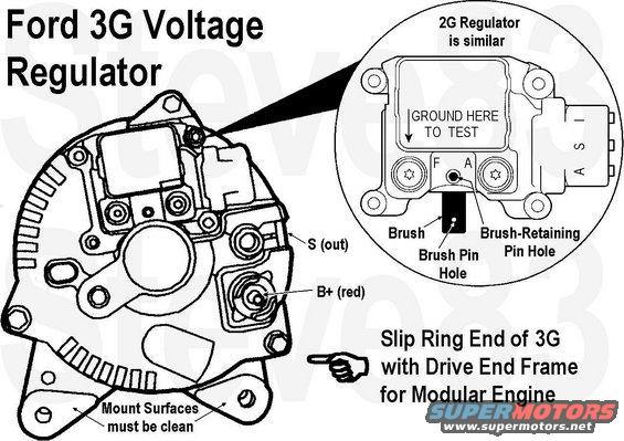fine ford alternator wiring diagram ideas electrical diagram ideas rh itseo info Ford Alternator with External Regulator Single Wire Alternator Ford