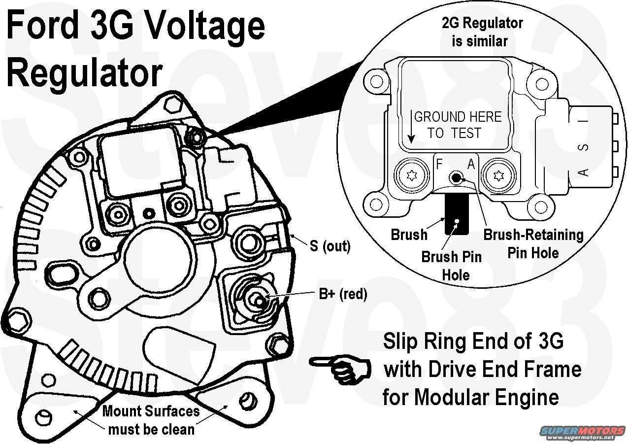 1983 Ford Bronco Diagrams Picture Alternator Voltage Regulator Alternator3gvr Hits 21739 Posted On 12 31 10 View Low Res 3g 3rd Generation